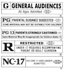 Movie ratings image